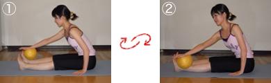 ボール転がし体操(脚を伸ばし座位の姿勢)